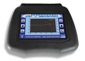 Dynasonics flow meters