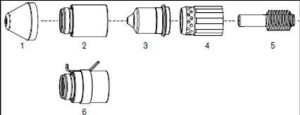 Fixeringsskærm (ohmsk)