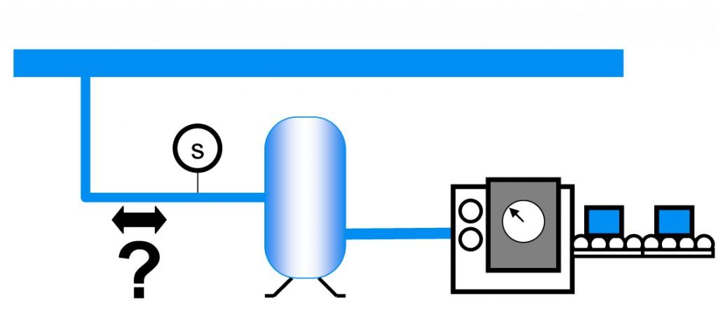 Flowmåling_brugbar