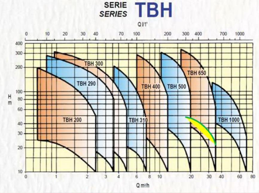 TBH651_skema